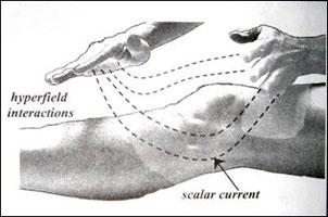Обнаружение рукой скалярных волн